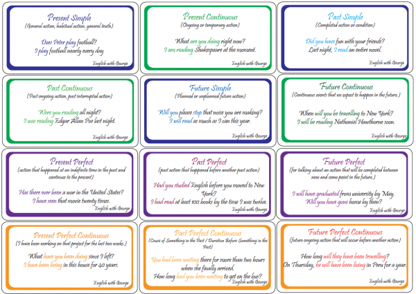Tenses Practice and Review Card Game